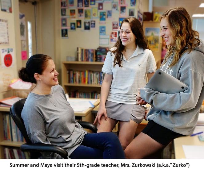 Summer-and-Maya-Klein-with-Mrs-Zurkowski_w2-1